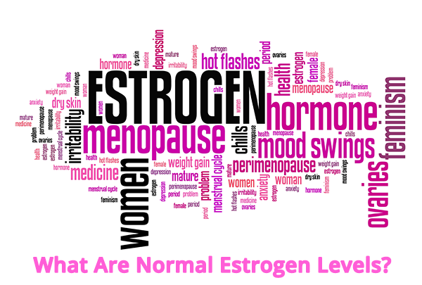 normal estrogen levels in females and males